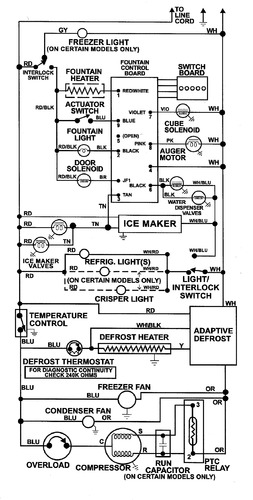 MSD2756GES | Appliance Parts HQ on maytag refrigerator problems, maytag refrigerator troubleshooting, maytag neptune wiring-diagram, maytag refrigerator serial number, maytag refrigerator repair, maytag refrigerator control panel, maytag refrigerator exploded views, maytag refrigerator thermostat replacement, maytag refrigerator schematic, maytag refrigerator not getting cold, maytag refrigerator not cooling properly, hotpoint washer wiring diagram, maytag refrigerator parts, maytag schematic diagram, maytag refrigerator door, refrigeration compressor parts diagram, maytag refrigerator drain hole diagrams, sears wiring diagram, maytag ice maker diagram, maytag refrigerator manual,