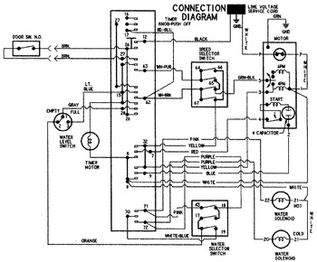 Delonghi Heater Wiring Diagram